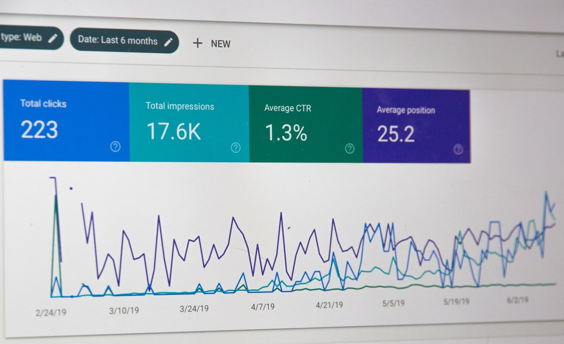 Google analytics for a website over time.